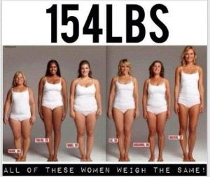all-the-same-weight